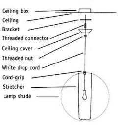 light fixture parts diagram to ceiling