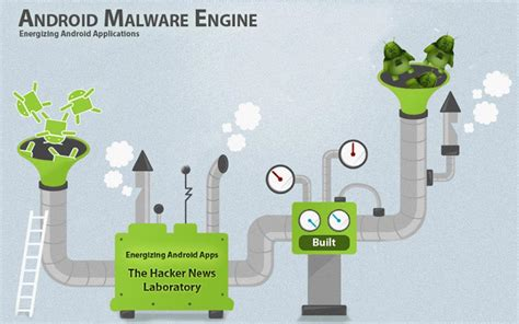 android malware most sophisticated android malware detected