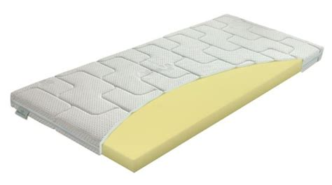 materasso top materasso top thermo materace nawierzchniowe wg typu