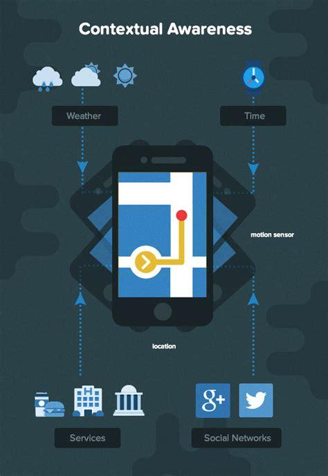 tutorial video app complex event processing tutorial context aware apps toptal