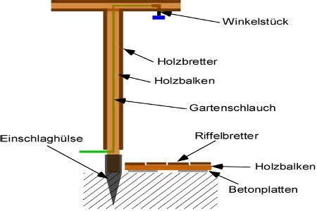 Warmwasserkollektor Selber Bauen by Solar Gartendusche Selber Bauen Schwimmbad Und Saunen