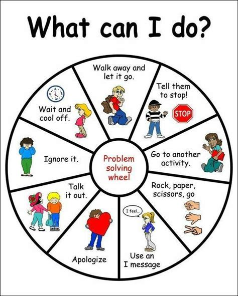 printable zones of regulation 25 best ideas about zones of regulation on pinterest