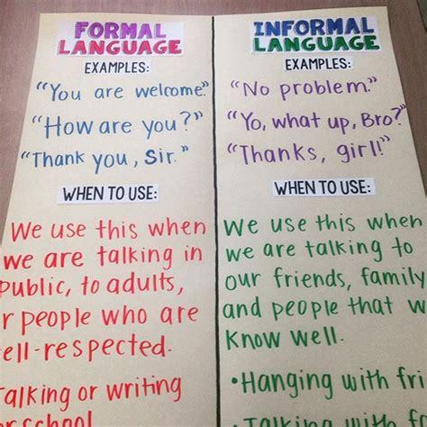 pattern language formal all worksheets 187 formal and informal language worksheets