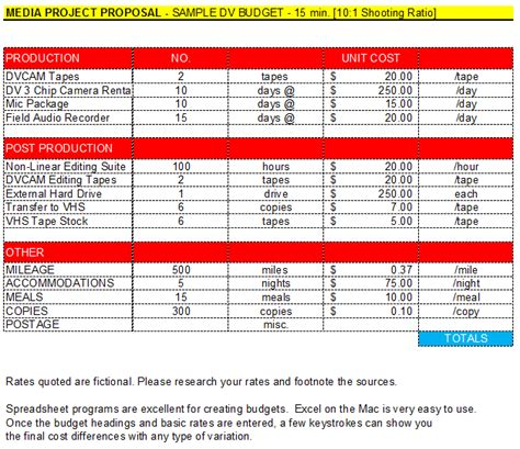 layout of budget proposal budget proposal format in excel sle budget proposal