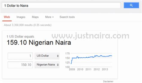 converter naira to dollar get real time conversion rate of any currency using google