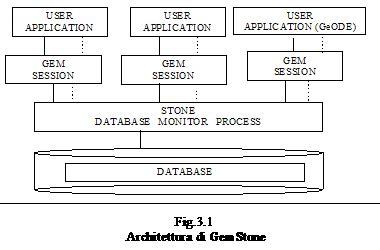 database libreria gestione multiutente della libreria di un ambiente object
