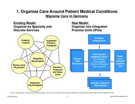 Nursing Professional Practice Models Hooper Detox by Michael Porter Value Of Hc
