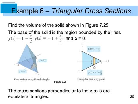 triangular cross section the washer method