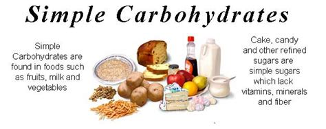 carbohydrates easy definition musclefuelninja