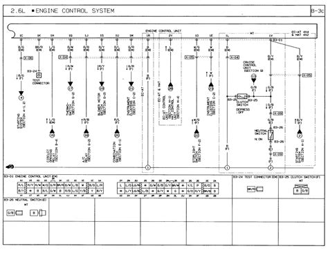 1990 mazda b2200 ecu diagram wiring diagrams wiring