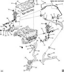 Buick Rendezvous Parts Diagram Buick Rendezvous Heater Hose Diagram Autos Post