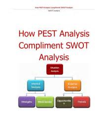 how pest analysis compliments swot analysis