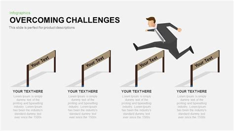 challenge for overcoming challenges powerpoint and keynote template