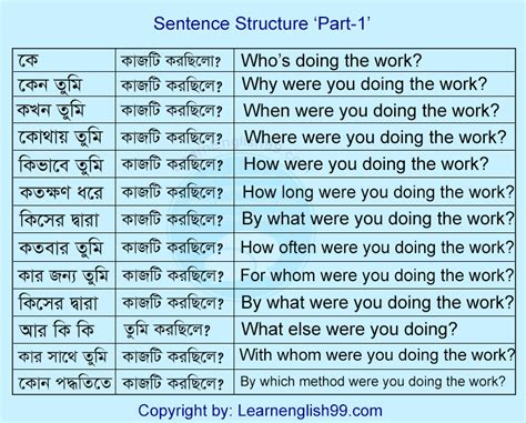 sentence patterns part 1 sentence structure part 1 rokomari bd