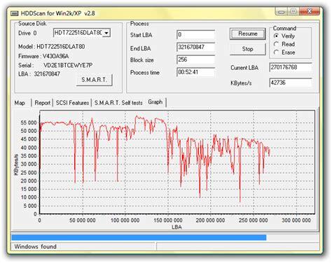 drupal theme velocity hddscan v2 8 speed graph screenshots archive