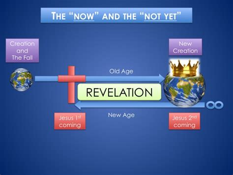 now and not yet sermons of grace and books revelation 1 1 8 take it to coonabarabran