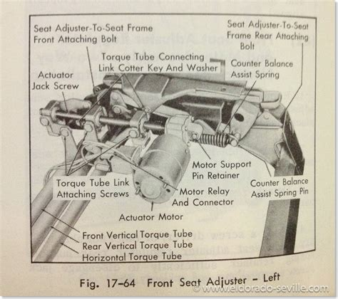 service manual repaired power seat motor on a 1971 chevrolet vega 1983 chevrolet truck k20 3
