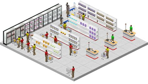 small convenience store layout design small supermarket design recherche google n