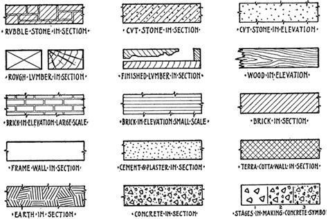 symbols  building materials clipart