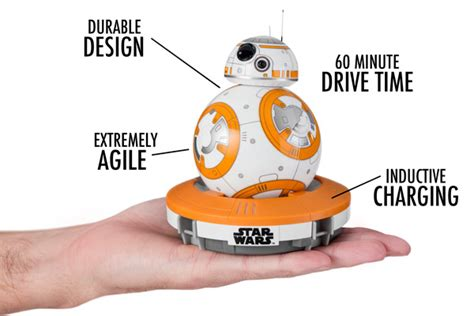 Home Addition Blueprints star wars bb 8 droid