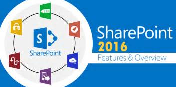 Sharepoint 2016 features amp overview of the new version