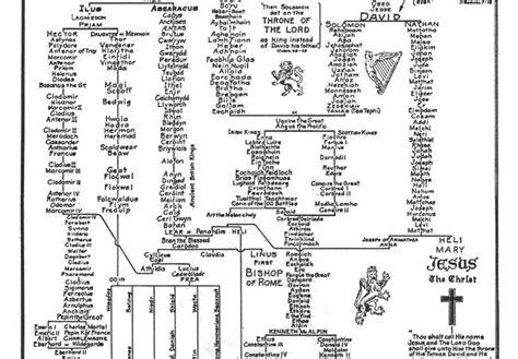 on the genealogy of bloodline the evidence genealogy of queen elizabeth ii