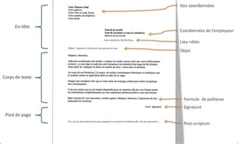 Présentation Lettre De Motivation Mise En Page Exemple Mise En Page Lettre