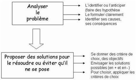 Modèle Note D Information