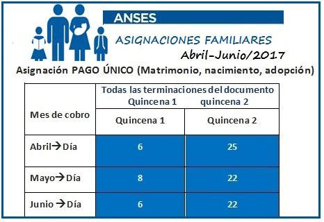 asignaciones familiares calendario de pago marzo 2015 anses asignaciones familiares fechas y montos de pago