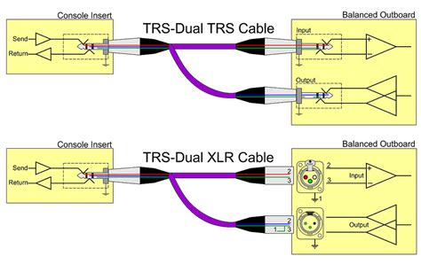 xlr cable wiring diagram efcaviation