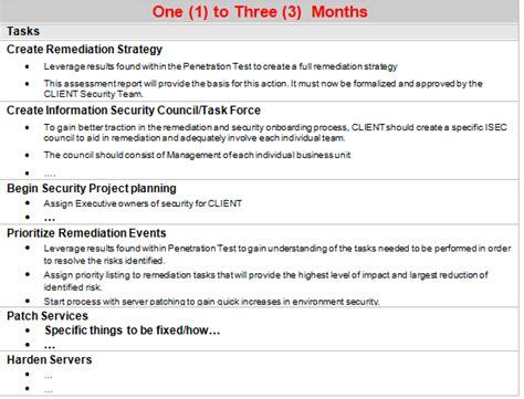 penetration test plan template plan template
