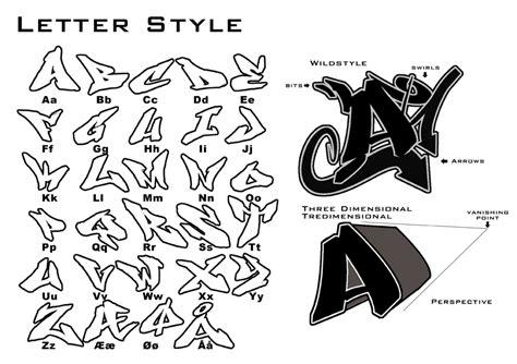 graffiti tekeningen voor beginners wdq agbc