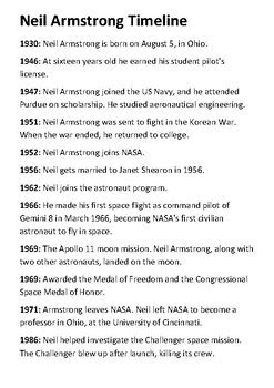 neil armstrong biography for second graders neil armstrong timeline and quotes activity by steven s