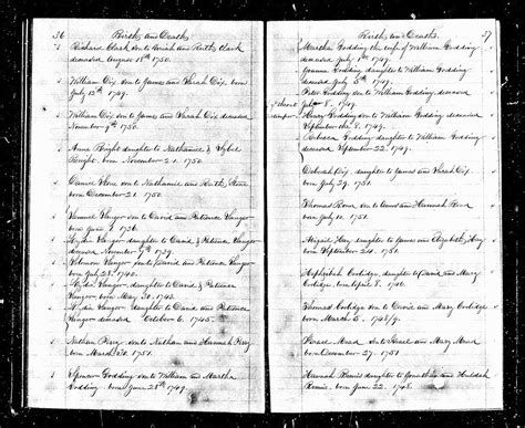 Birth Records Massachusetts Vital Records Of Watertown Ma Births