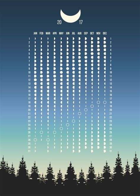 Calendar With Moon Phases Moon Phases Calendar 2017 Northern Hemisphere Beliefs