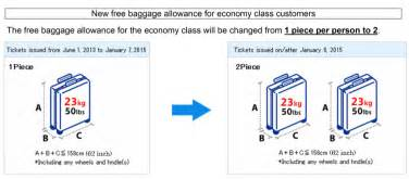 United Airlines Bag Fees image gallery lufthansa baggage