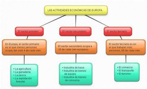 clae clasificador de actividades economicas archives el blog del tercer ciclo abril 2012