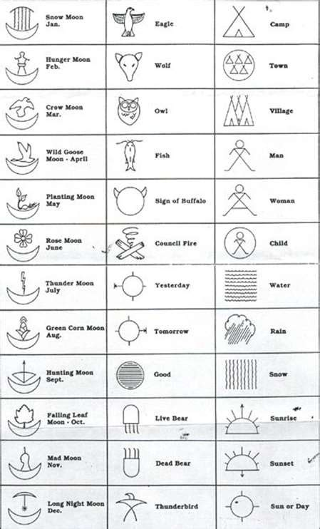 tribal symbols and meanings tattoos blackfoot indian tribe symbols shortlist