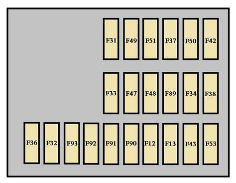 peugeot boxer fuse layout wiring diagram schemes