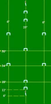 The standard setup for croquet is commonly called the double diamond