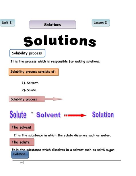 Worksheet On Solutions by Collection Of Solvent And Solute Worksheet Cockpito