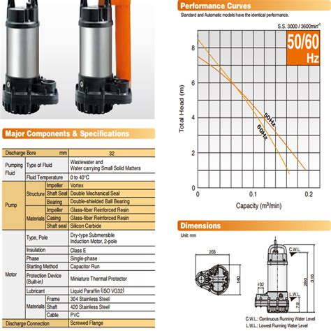 Pompa Celup Transfer Grundfos Sb 3 25 harga jual tsurumi oma 3 pompa celup air landscape otomatis