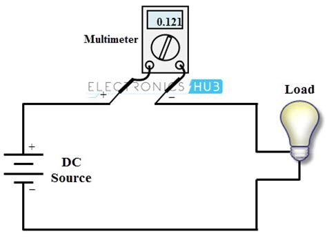 using an ammeter to measure current through a resistor current measurement using multimeter