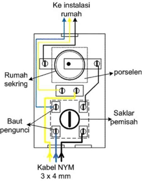 Desain 28 contoh wiring diagram rumah 123wiringdiagram download 28 contoh wiring diagram rumah 123wiringdiagram download instalasi sederhana gambar swarovskicordoba Choice Image