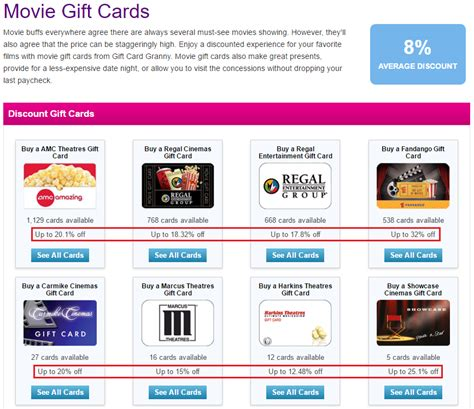 Gift Cards For Movies Theatres - my q2 rotating cash back category credit card strategy