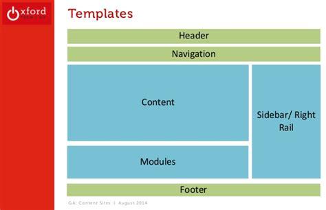nav header layout content strategy navigation design ux overview