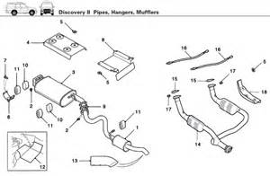 Freelander Exhaust System Diagram Discovery Ii Exhaust Pipe Hanger Muffler Rovers