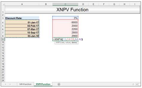 excel tutorial npv how to calculate npv net present value in excel using