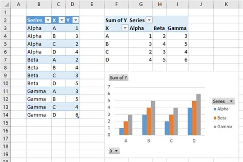 pivot table and chart in excel working with pivot charts in excel peltier tech