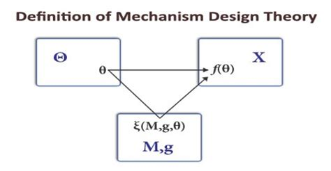 define pattern concept theory definition of mechanism design theory assignment point